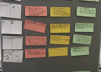 Workshop34_Betroffene_Gruppe2