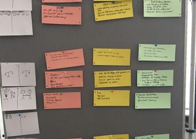 Workshop34_Partner&Angehörige_Gruppe2