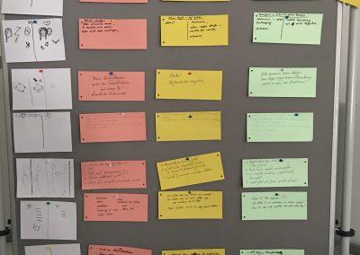 Workshop34_Betroffene_Gruppe1