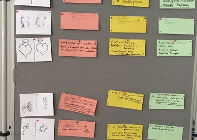 Workshop34_Partner&Angehörige_Gruppe1