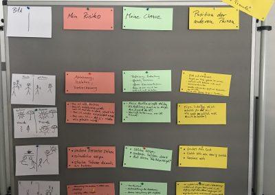 Workshop06_Partner+naheFreunde